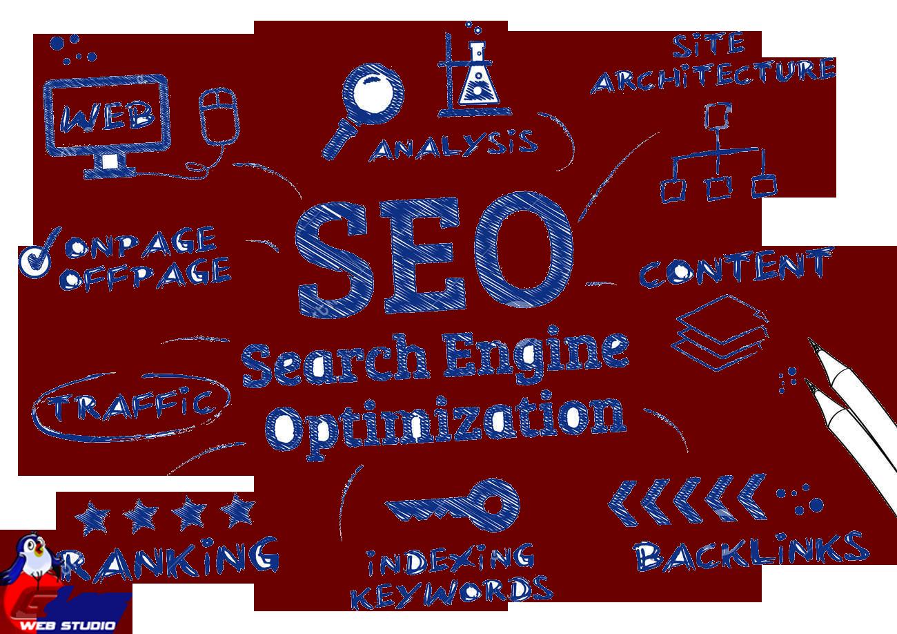 Трохи про SEO та алгоритми пошукових систем.