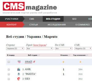 gks -magento